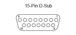 Communication Guide for the EZ 3 Series HMI