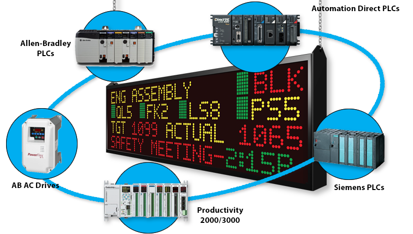 Industrial LED Marquee Message Displays Features
