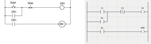 img 02 plc ladder logic vs everything else (part 2)
